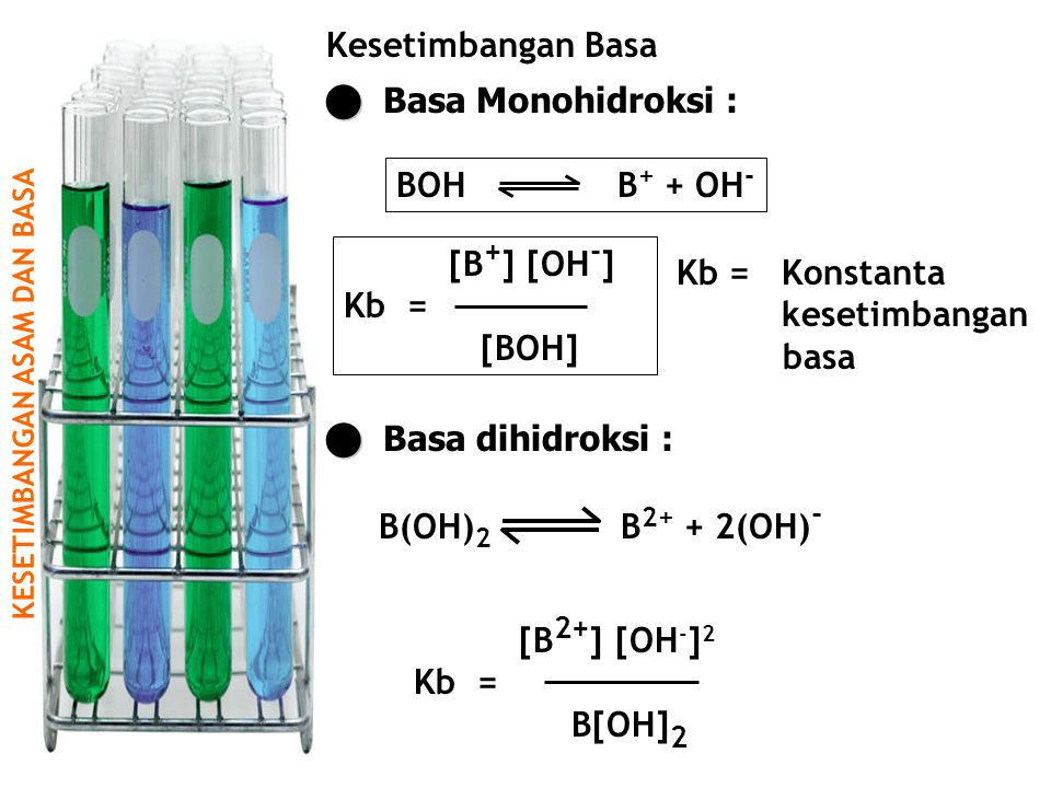 Kesetimbangan Basa  Basa Monohidroksi : BOH B+ + OH- [B+] [OH-]